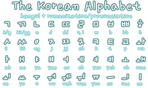 Học tiếng Hàn Quốc cho người mới bắt đầu