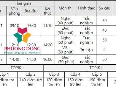Thông báo lịch đăng ký và lịch thi TOPIK 2018