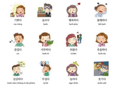 Học tiếng Hàn giao tiếp theo chủ đề